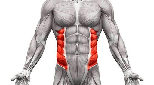 Đau cơ liên sườn trên cơ thể